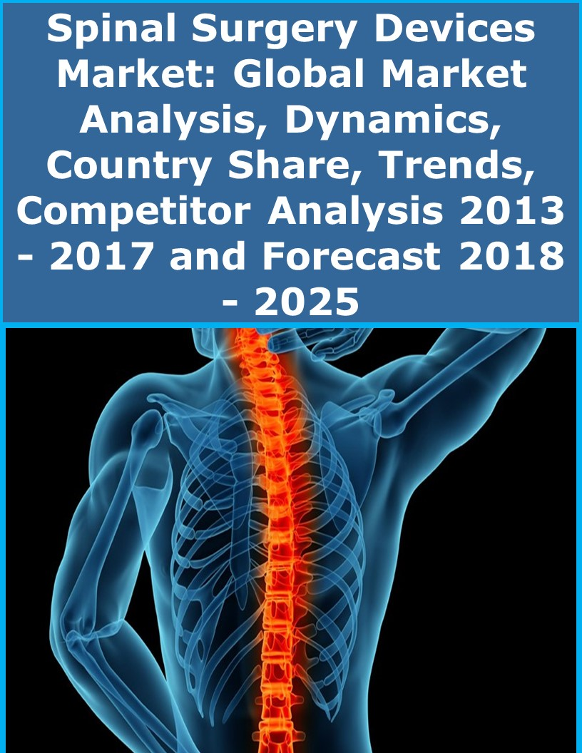 Spinal Surgery Devices Market: Global Market Analysis, Dynamics, Country Share, Trends, Competitor Analysis 2013 – 2017 and Forecast 2018 – 2025